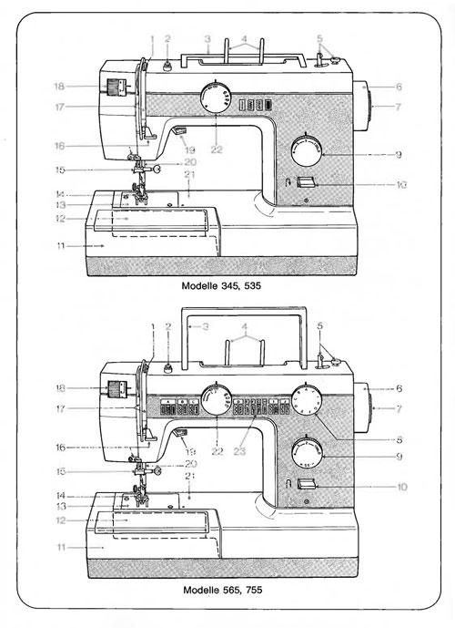 Manuale schema macchina